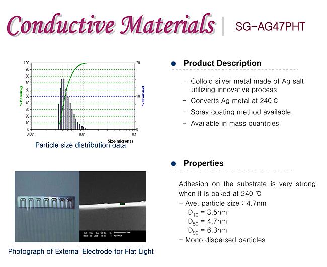 ナノ導電材料として銀、また銅のペースト